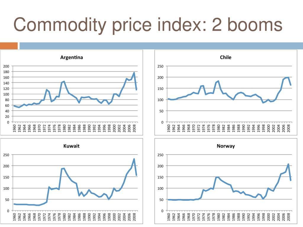 Commodity price index: 2 booms