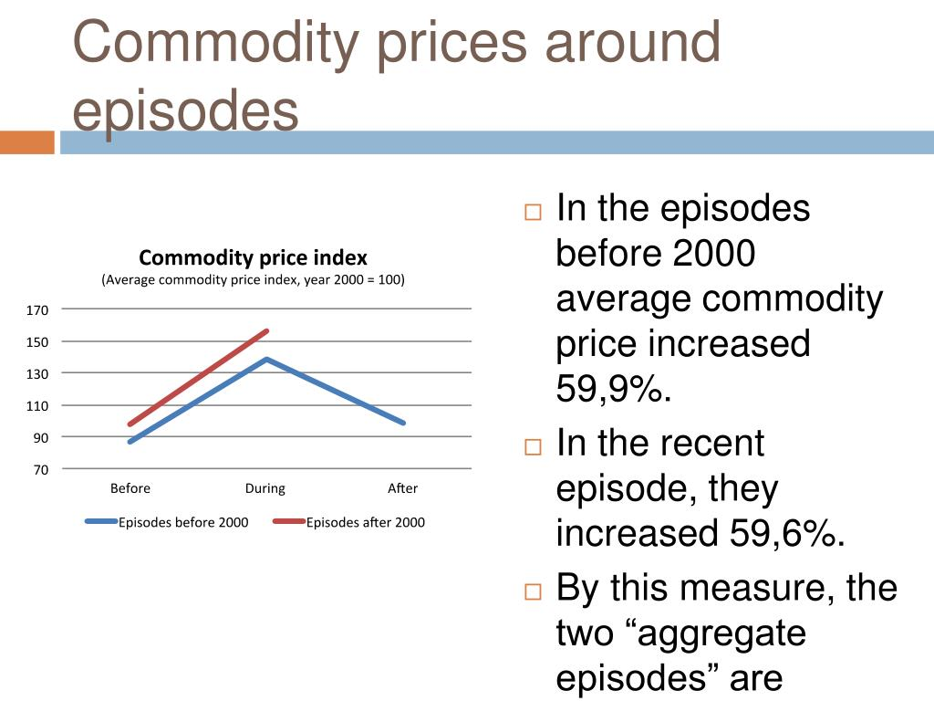 Commodity prices around episodes