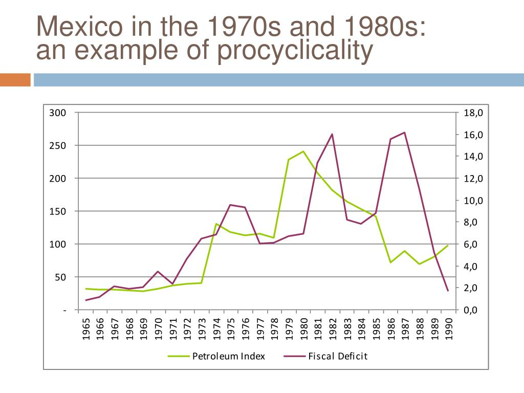 Mexico in the 1970s and 1980s: