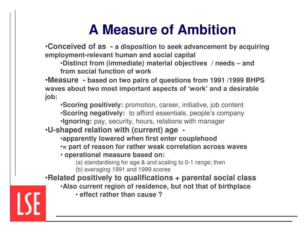 A Measure of Ambition