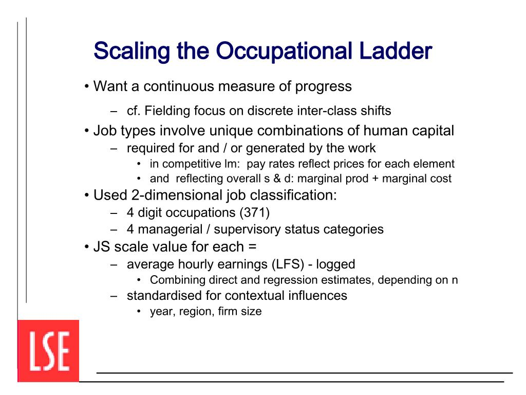 Scaling the Occupational Ladder