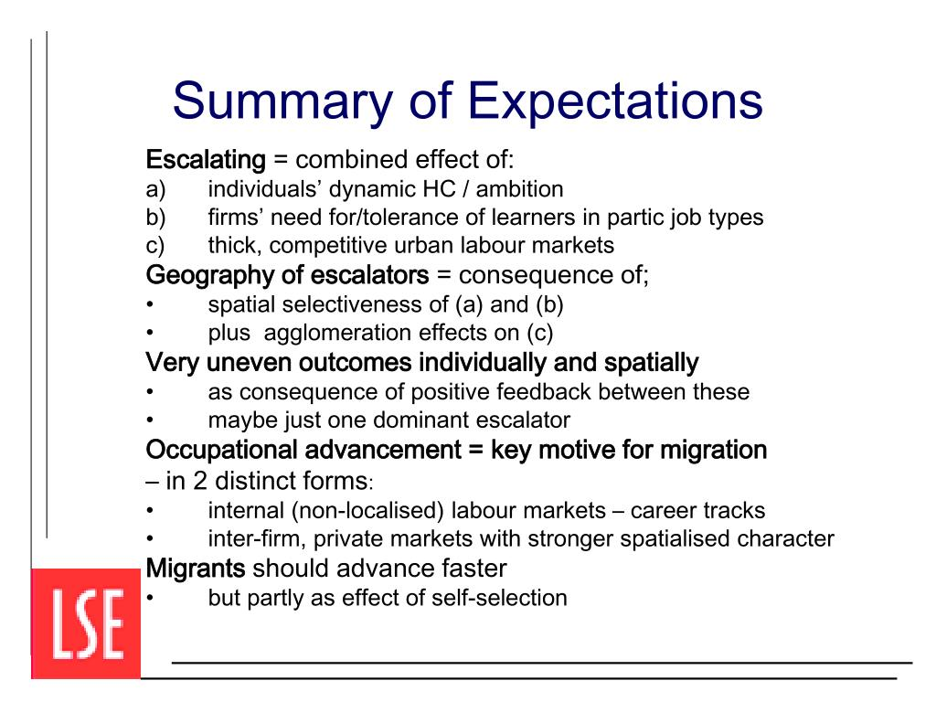 Summary of Expectations