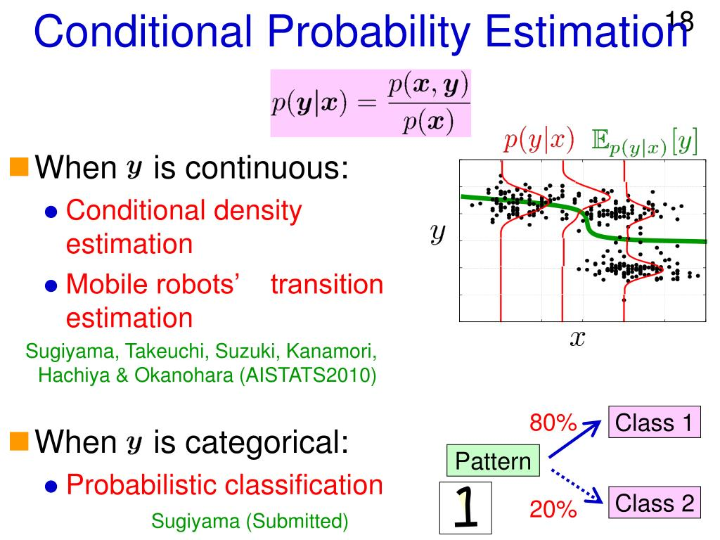 Conditional Probability Estimation