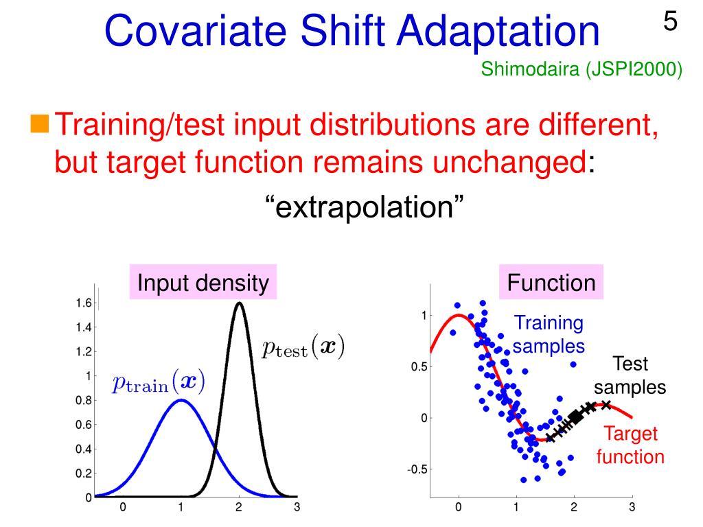 Covariate Shift Adaptation