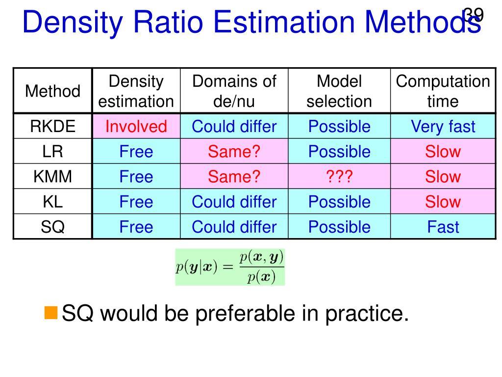 Density Ratio Estimation Methods