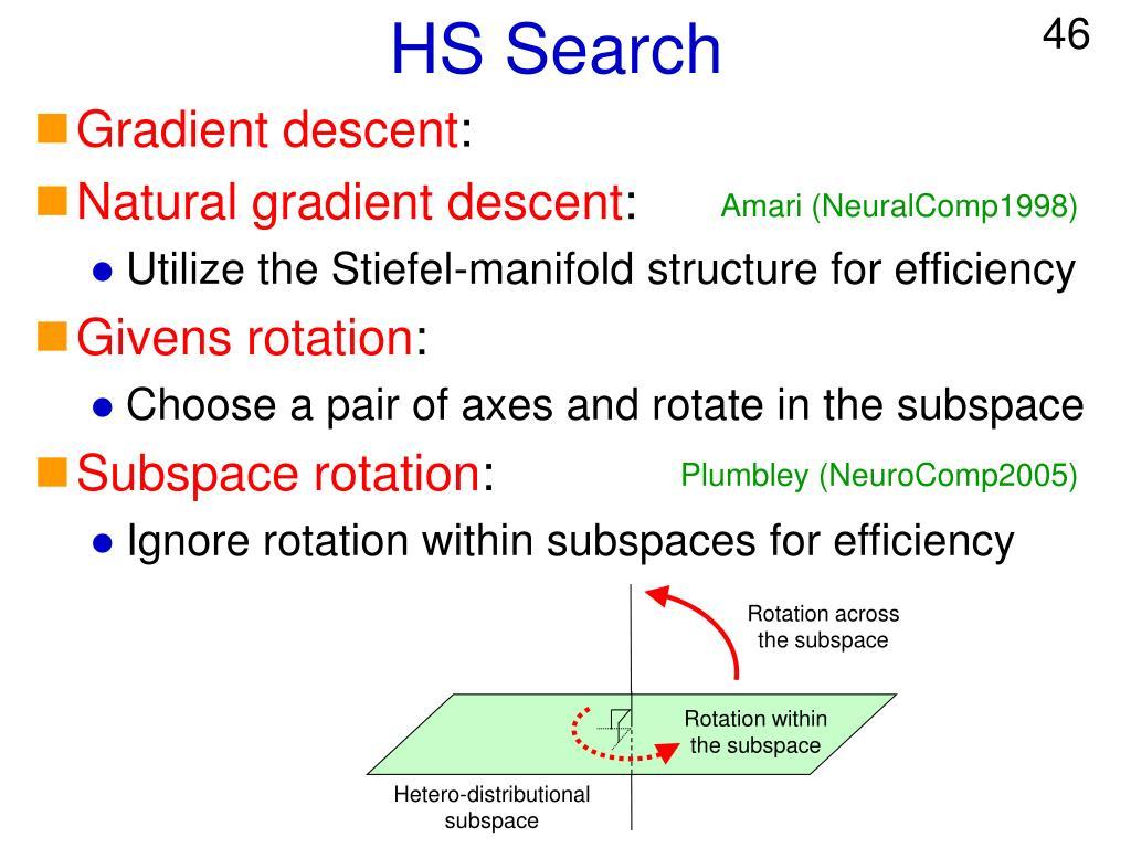 HS Search