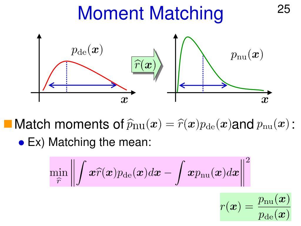 Moment Matching
