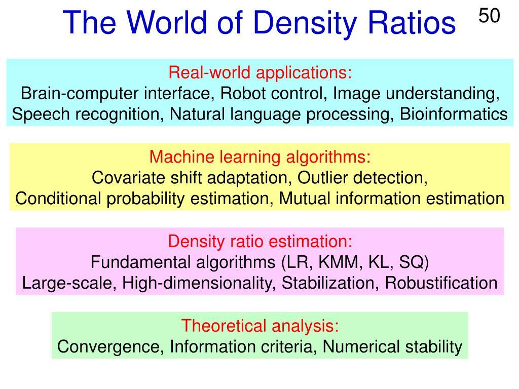 The World of Density Ratios