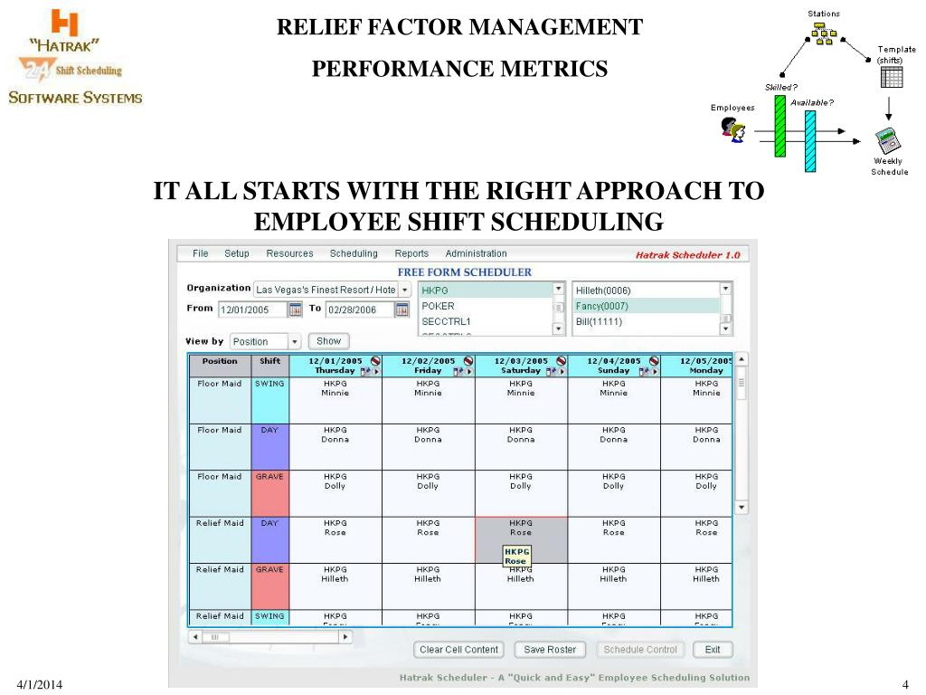IT ALL STARTS WITH THE RIGHT APPROACH TO EMPLOYEE SHIFT SCHEDULING
