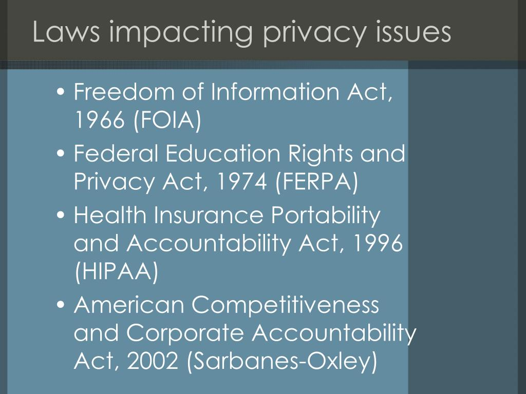 Laws impacting privacy issues