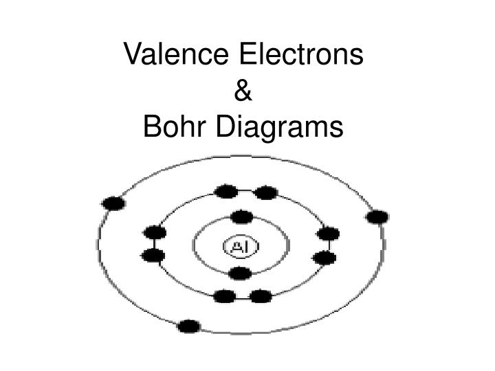 Valence electrons bohr diagrams