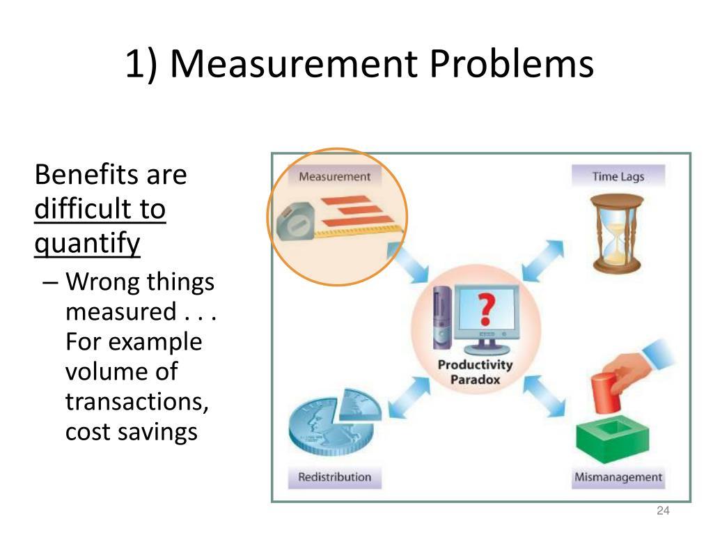 1) Measurement Problems
