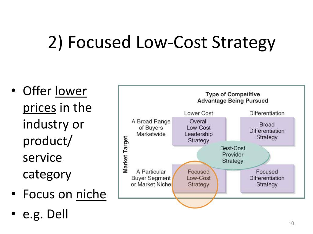 2) Focused Low-Cost Strategy