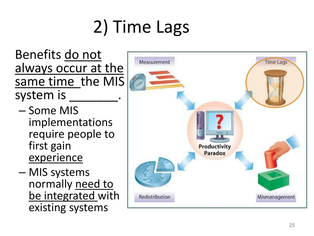 2) Time Lags