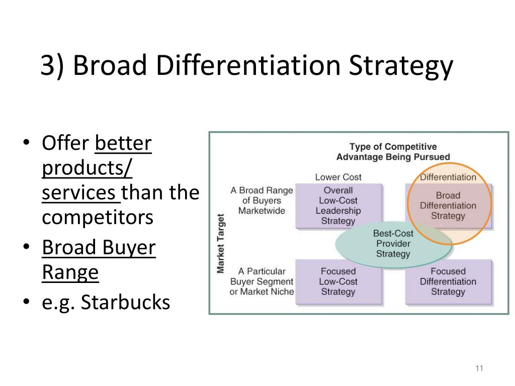 3) Broad Differentiation Strategy