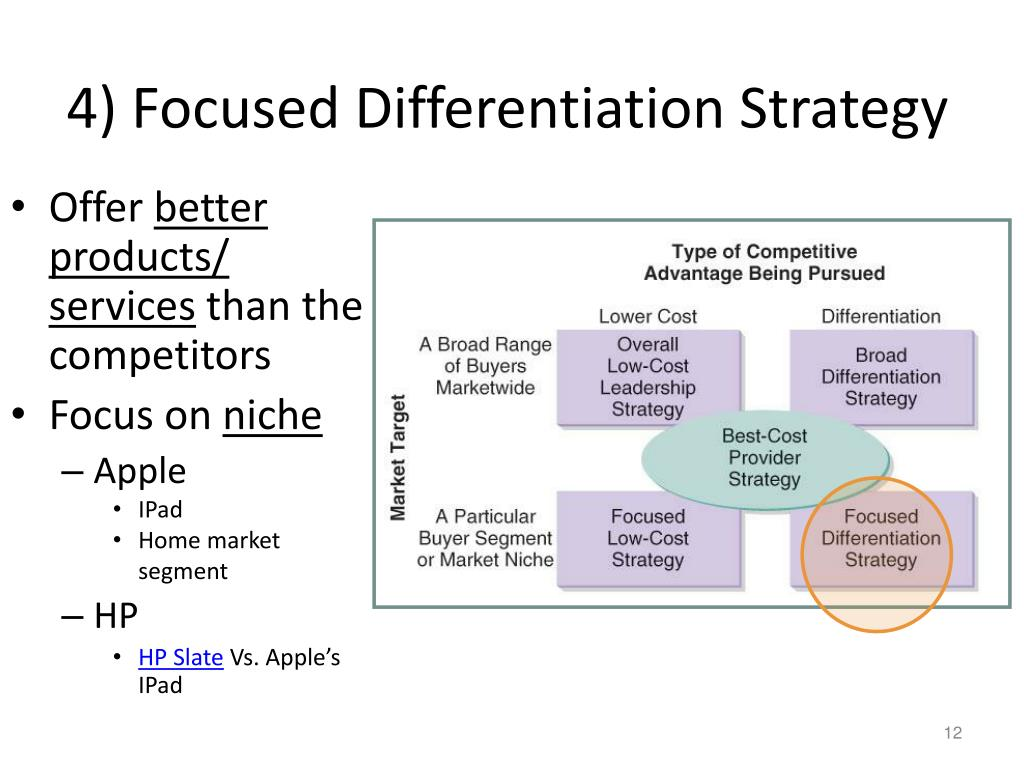 4) Focused Differentiation Strategy