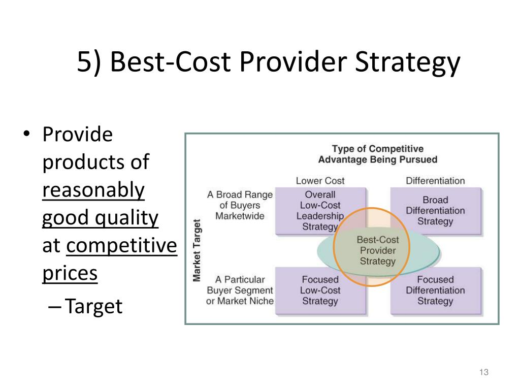 5) Best-Cost Provider Strategy