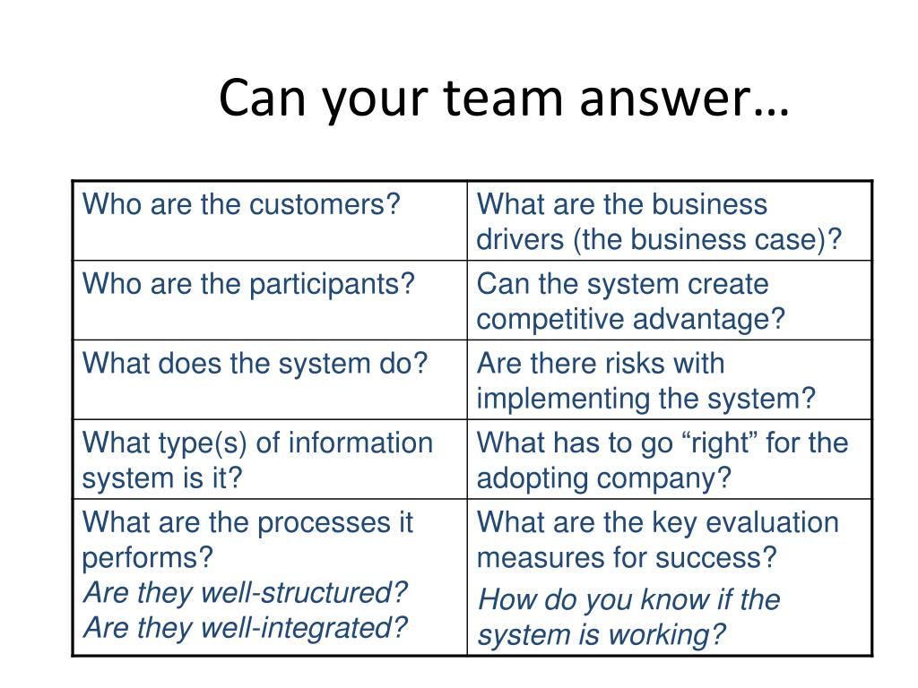 Can your team answer…