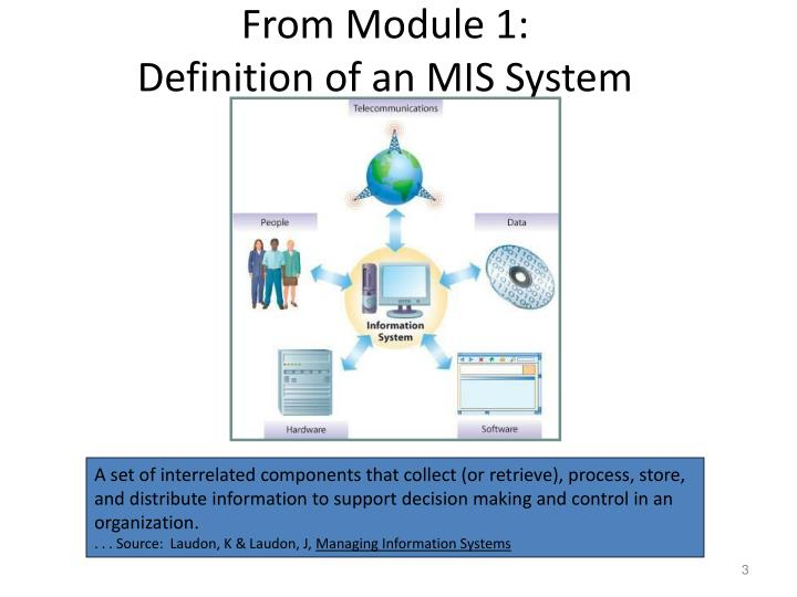 From module 1 definition of an mis system