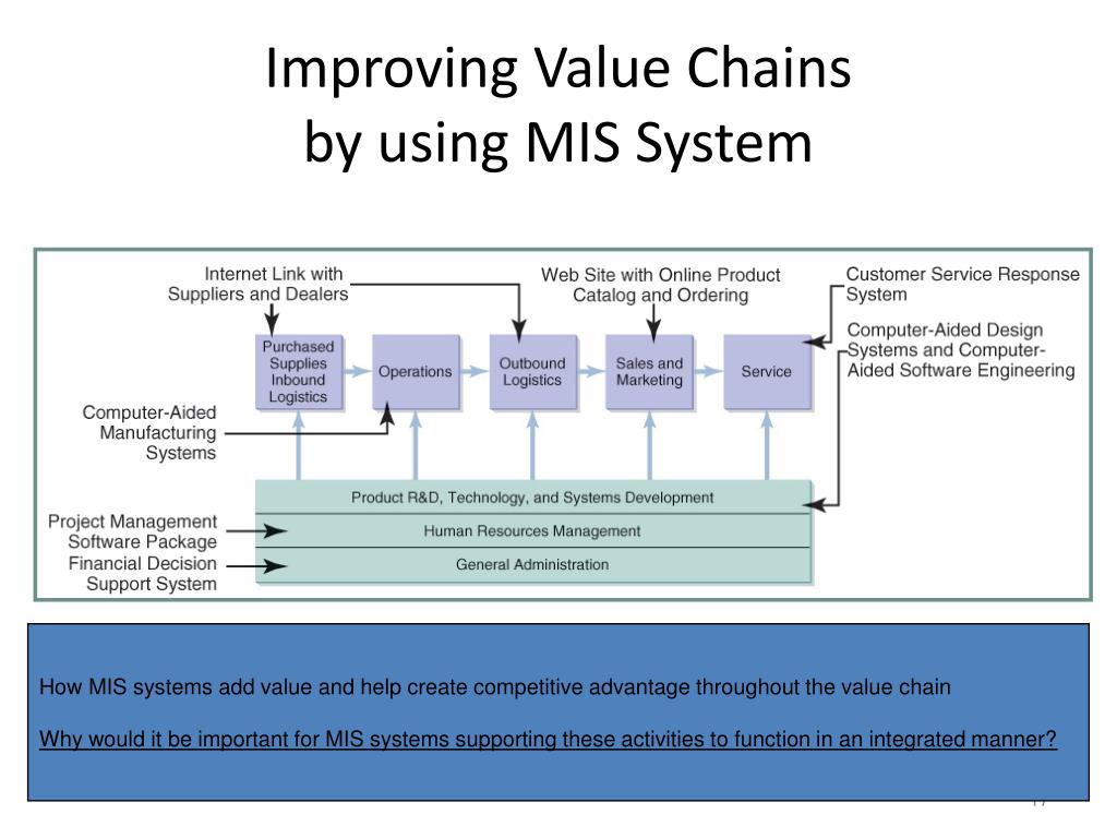 Improving Value Chains