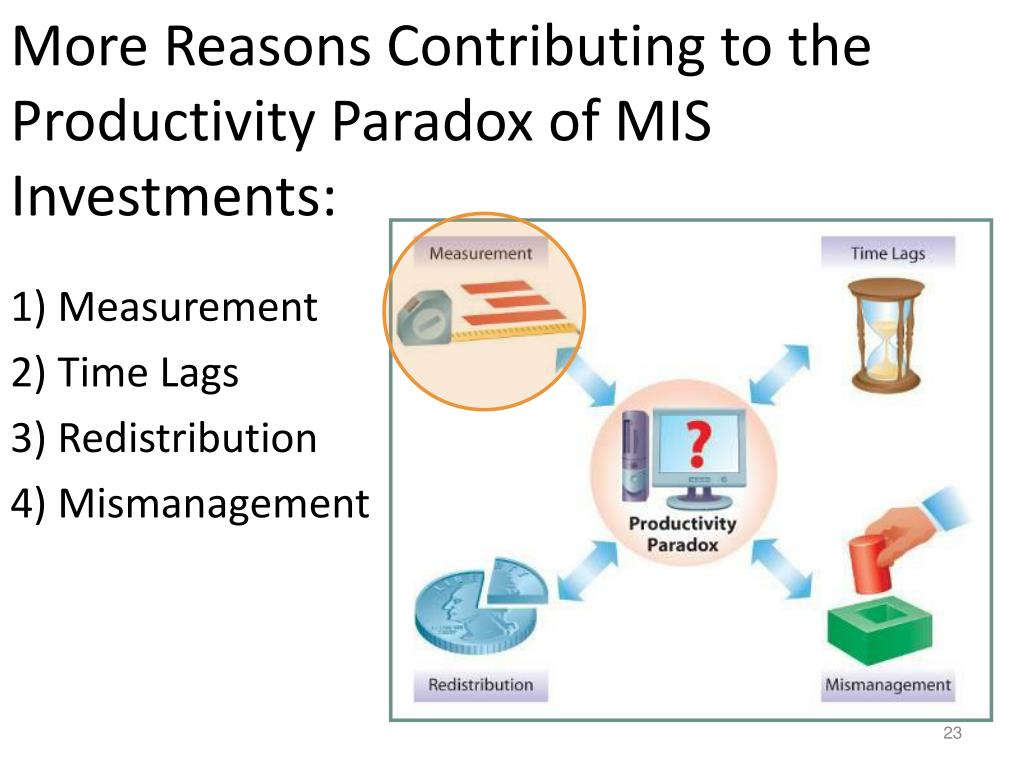 More Reasons Contributing to the Productivity Paradox of MIS Investments: