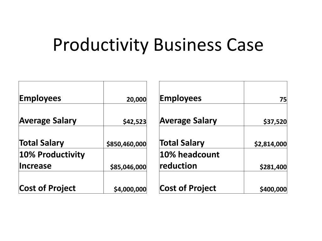 Productivity Business Case