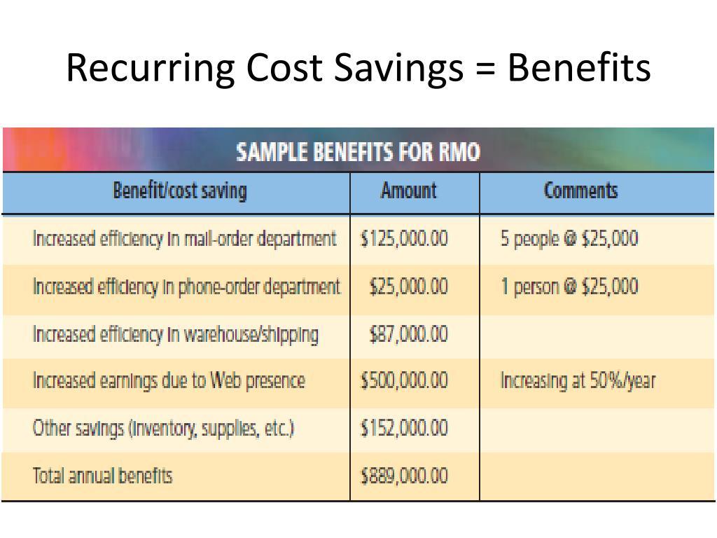 Recurring Cost Savings = Benefits