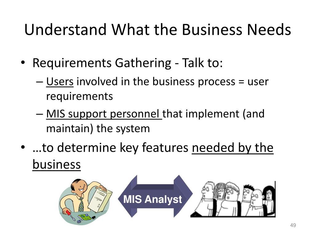 Understand What the Business Needs
