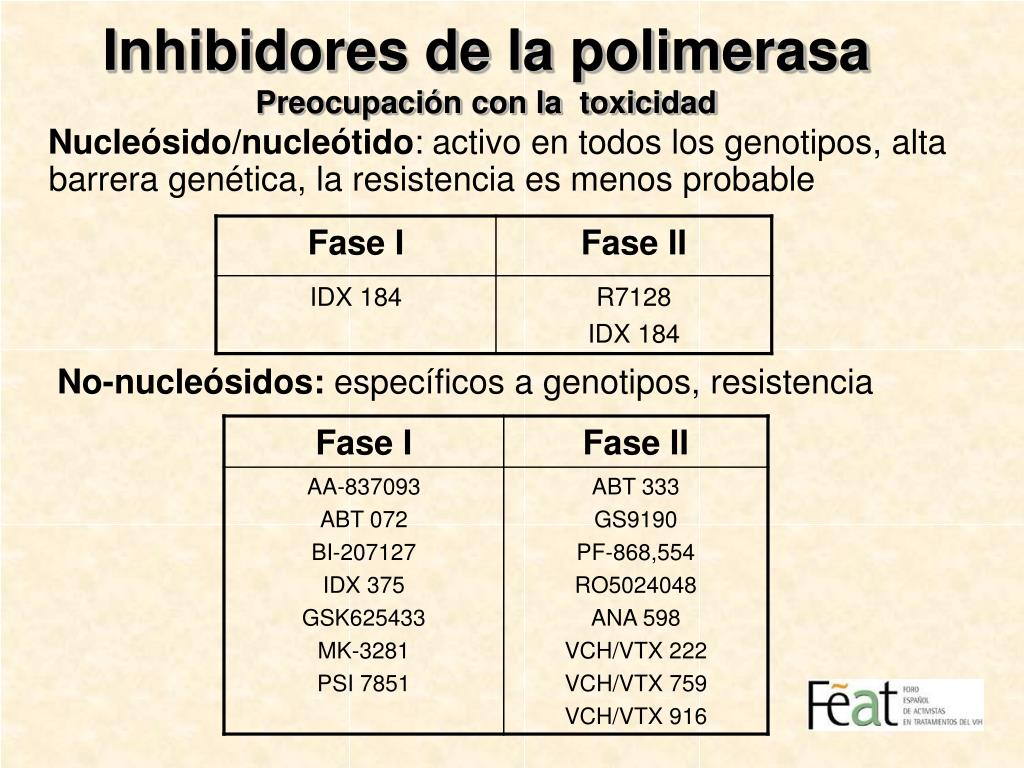 Inhibidores de la polimerasa