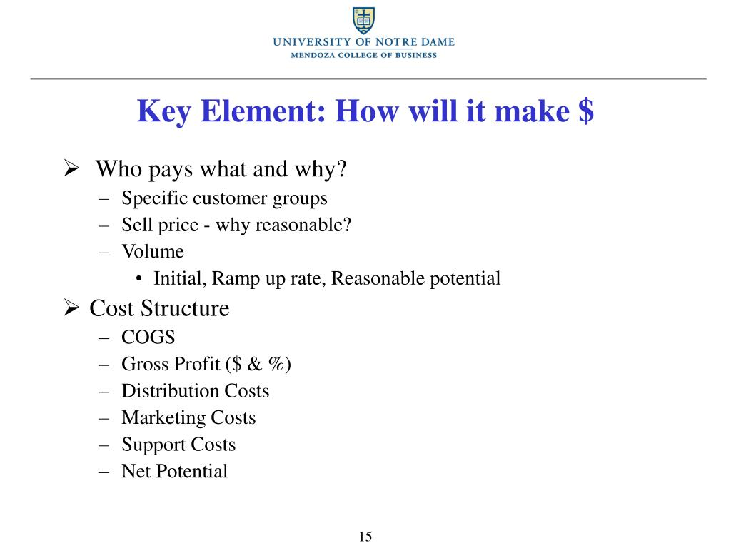 Key Element: How will it make $