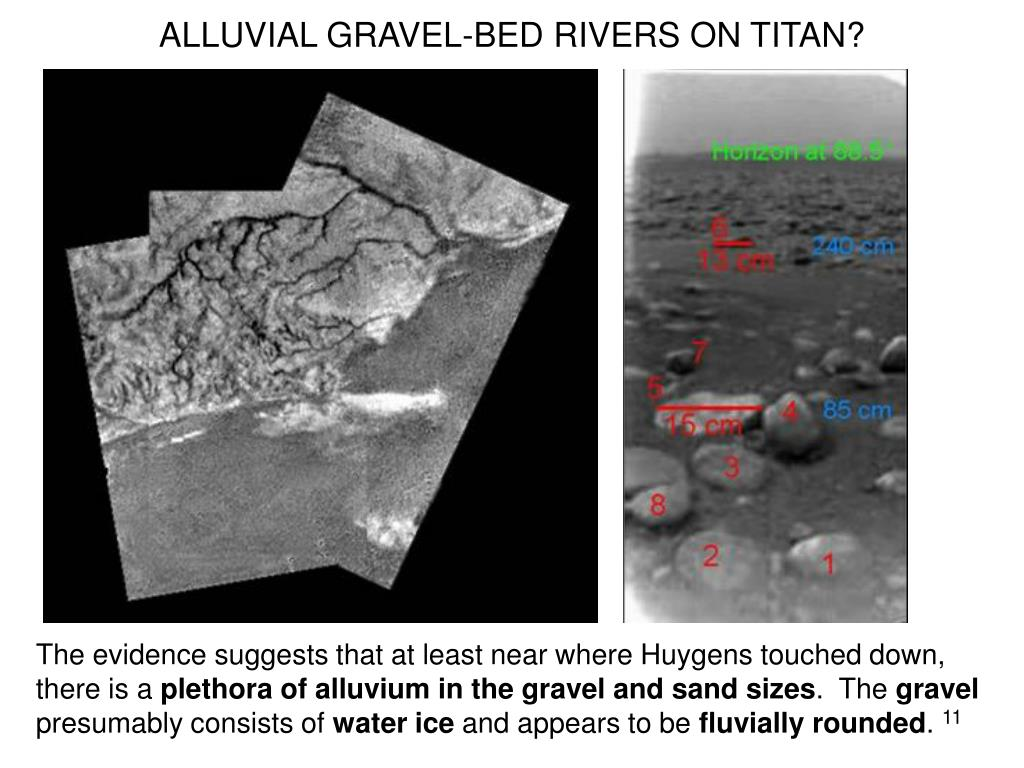 ALLUVIAL GRAVEL-BED RIVERS ON TITAN?