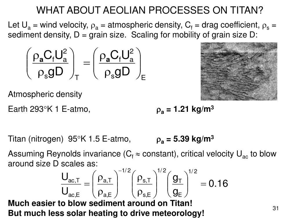 WHAT ABOUT AEOLIAN PROCESSES ON TITAN?