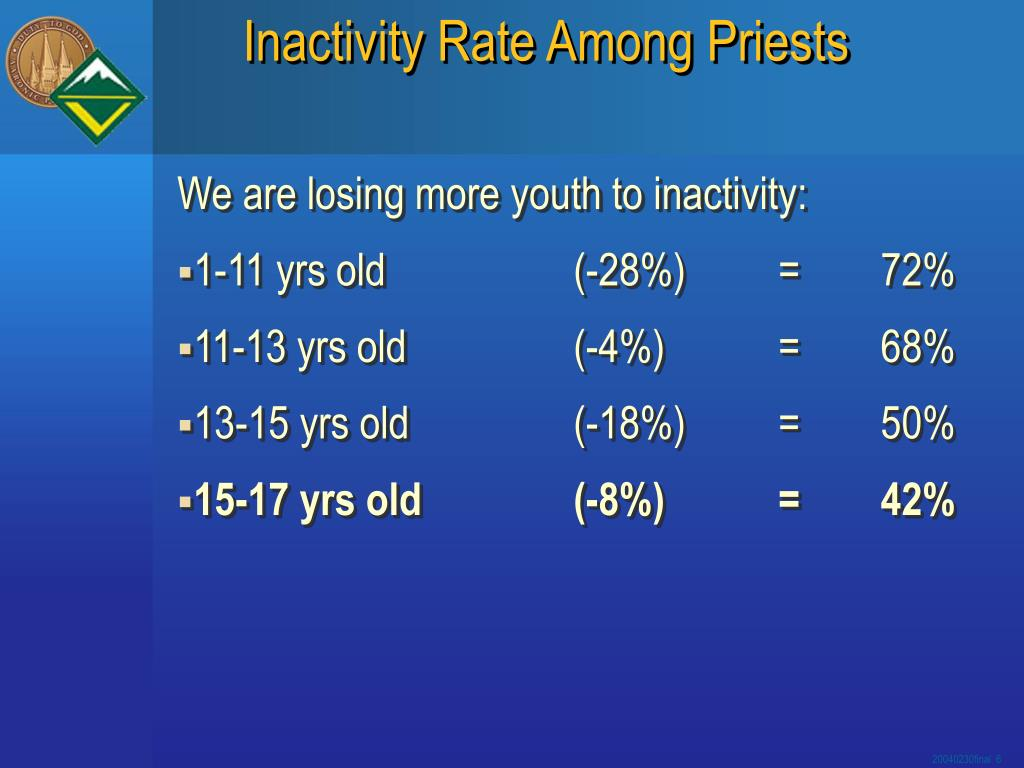 Inactivity Rate Among Priests