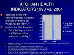 afghan health indicators 1990 vs 2004