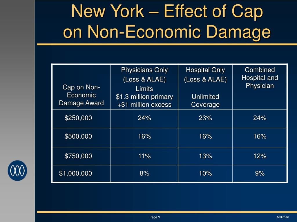 New York – Effect of Cap on Non-Economic Damage