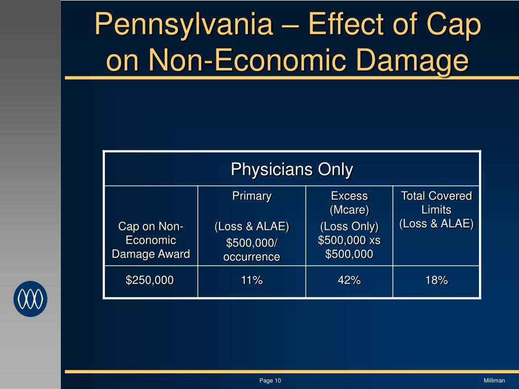 Pennsylvania – Effect of Cap on Non-Economic Damage