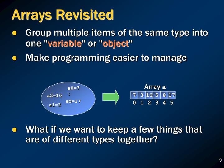Arrays revisited