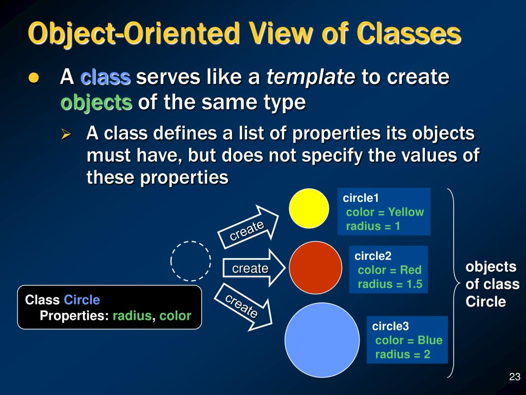 Object-Oriented View of Classes
