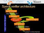spec verifier architecture