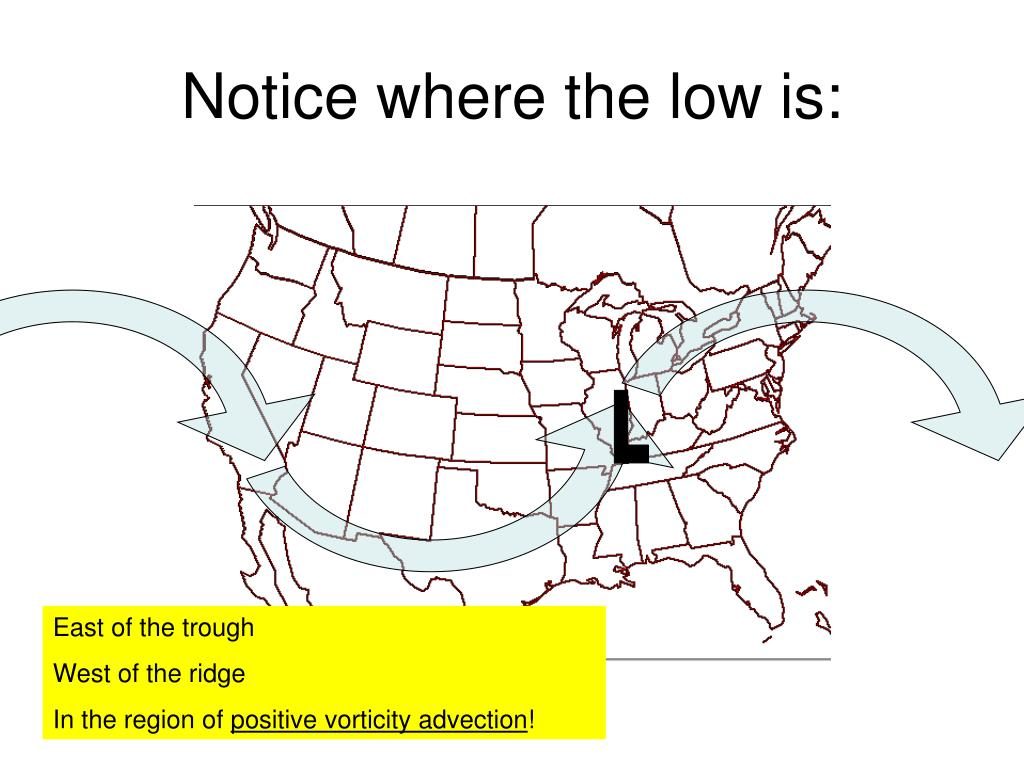 Notice where the low is: