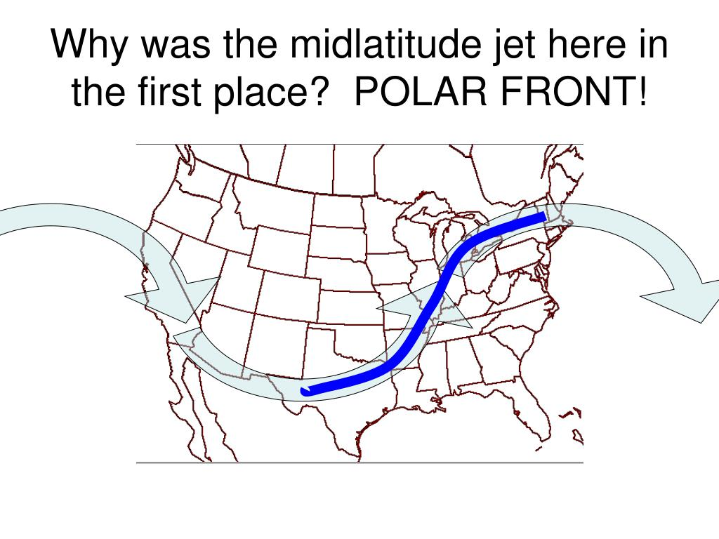 Why was the midlatitude jet here in the first place?  POLAR FRONT!