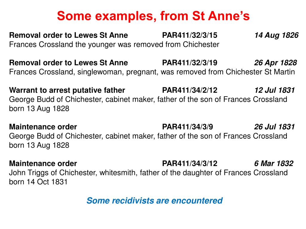Some examples, from St Anne's