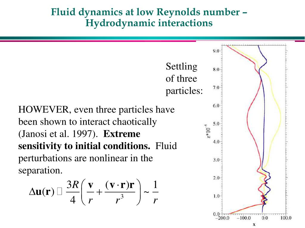Fluid dynamics at low Reynolds number – Hydrodynamic interactions