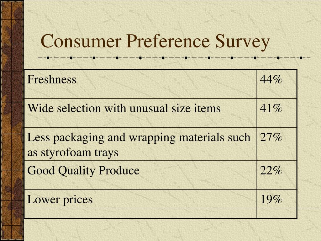 Consumer Preference Survey