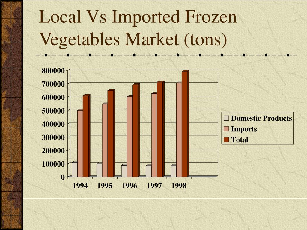 Local Vs Imported Frozen Vegetables Market (tons)