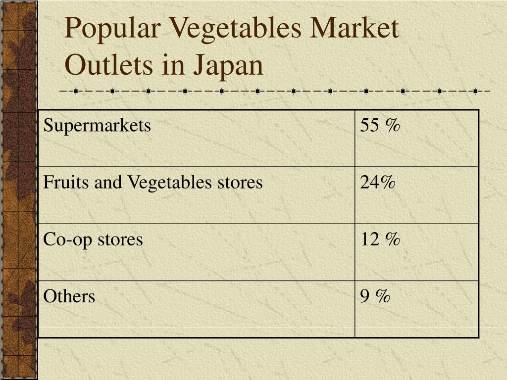 Popular Vegetables Market Outlets in Japan