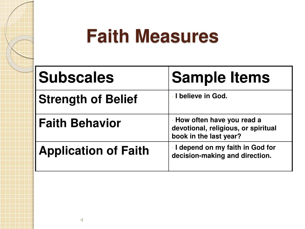 Faith Measures
