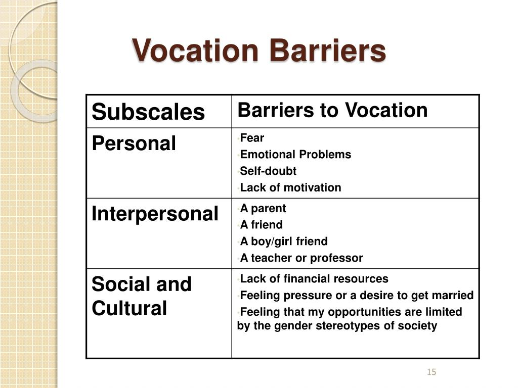 Vocation Barriers