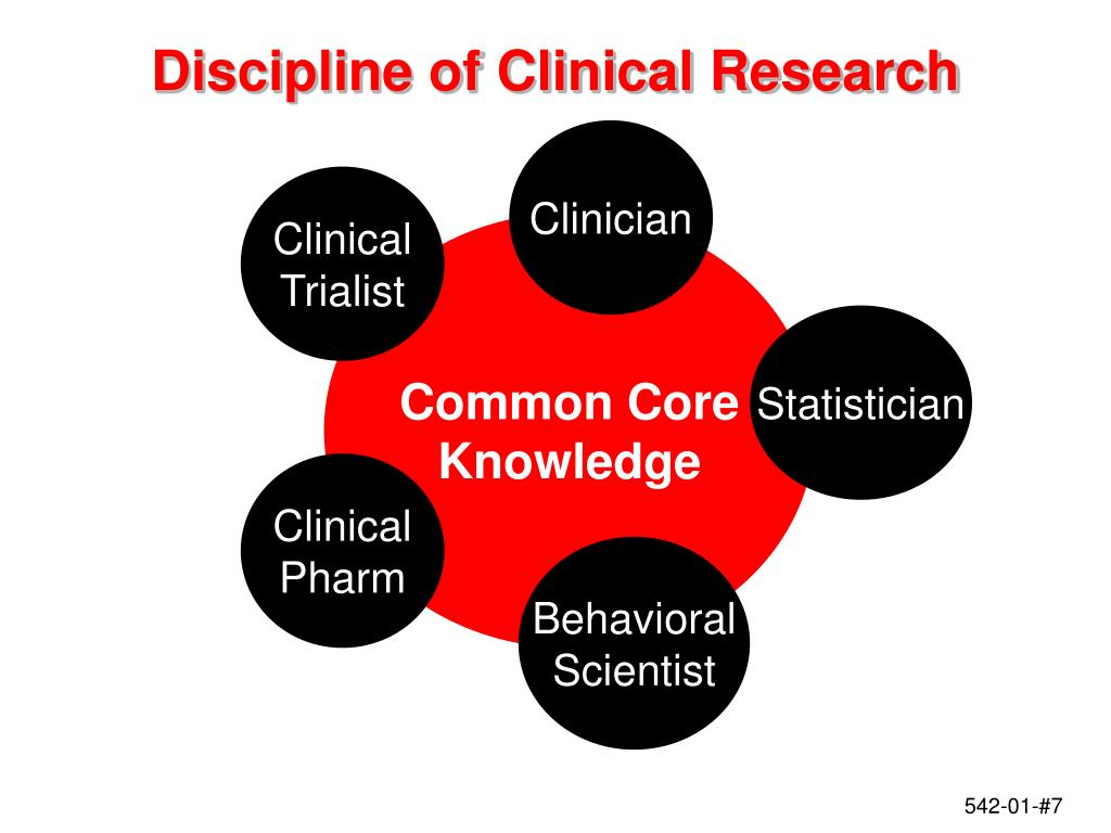 Discipline of Clinical Research
