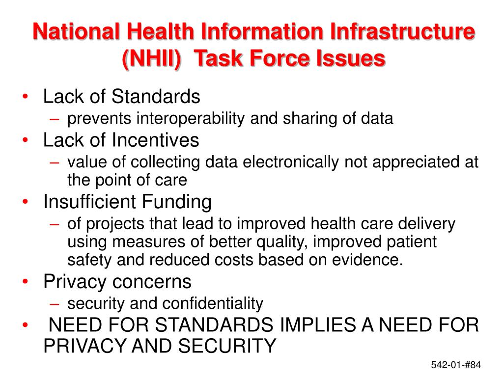 National Health Information Infrastructure (NHII)  Task Force Issues